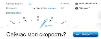 моя скорость интернета