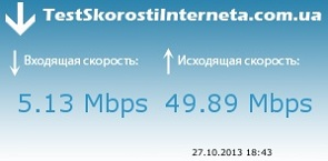 test skorosti interneta