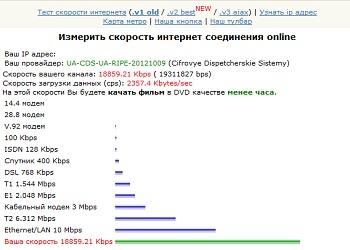 узнать скорость интернета
