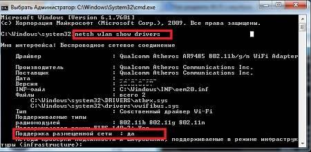 как раздать wifi командной строкой