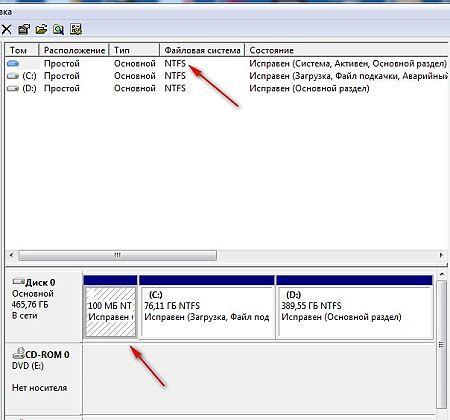 Активный системный скрытый раздел Windows