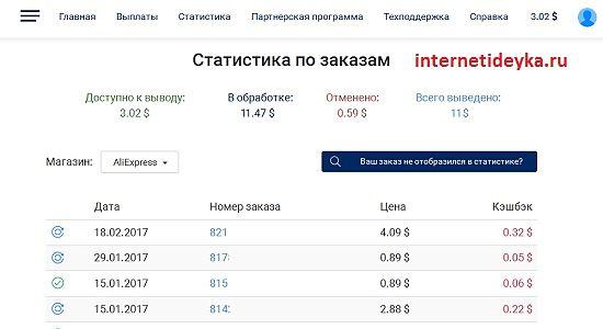 Страница статистики EpnCashBack-23